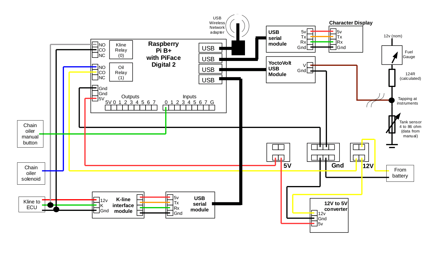 obd wiring schematic pictures to pin on pinterest